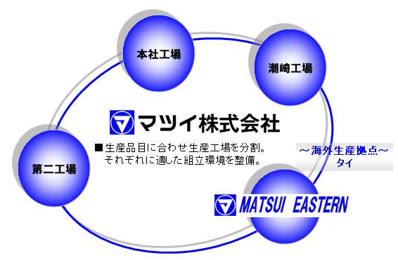 matsui-img2